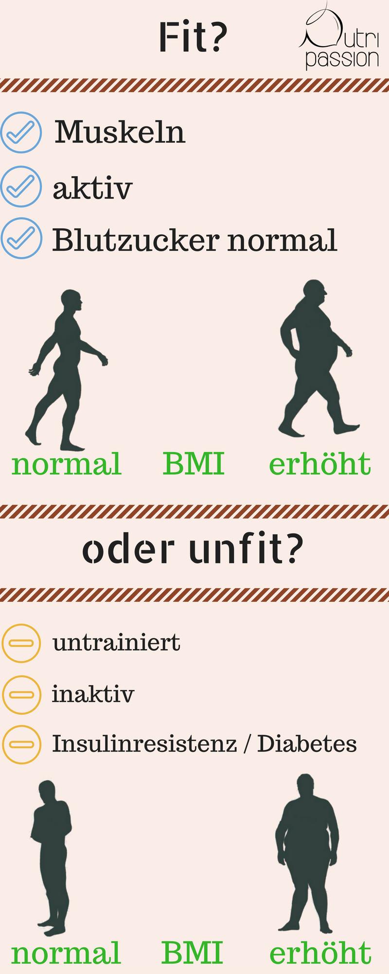 BMI_Body Mass Index